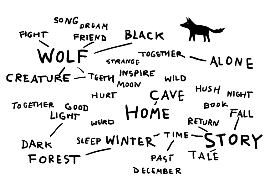 Wolf, story, home, and other words - look for interesting combinations.